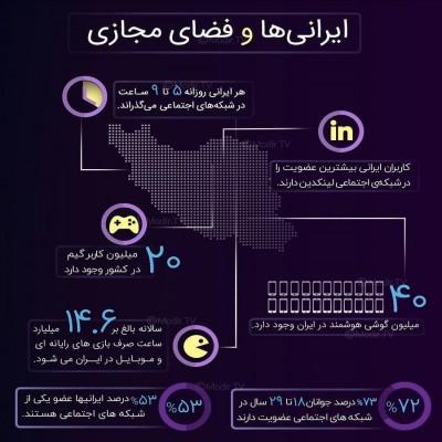 اینفوگرافی /  ایرانی ها و فضای مجازی